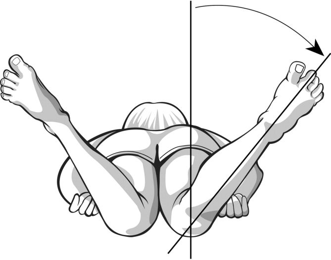 10a - Hip Internal rotation